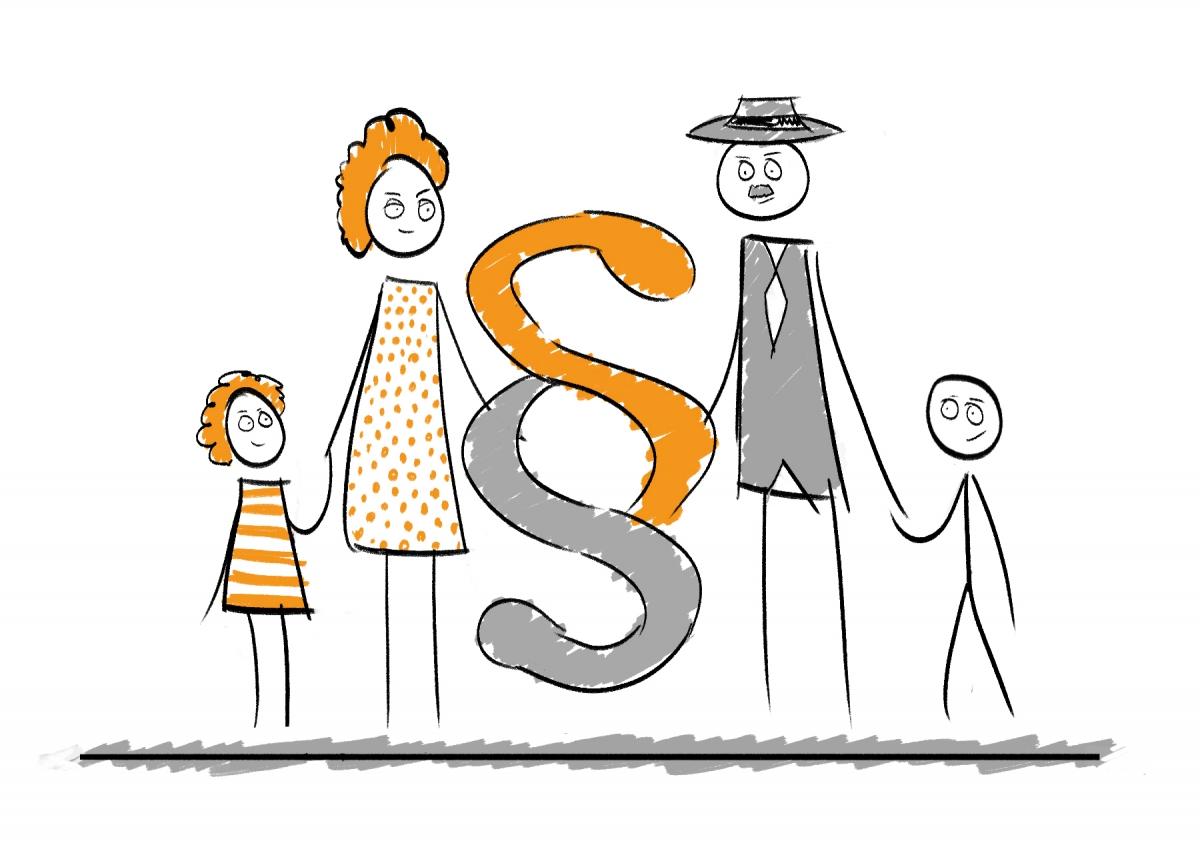 Pigaris_Familienrecht